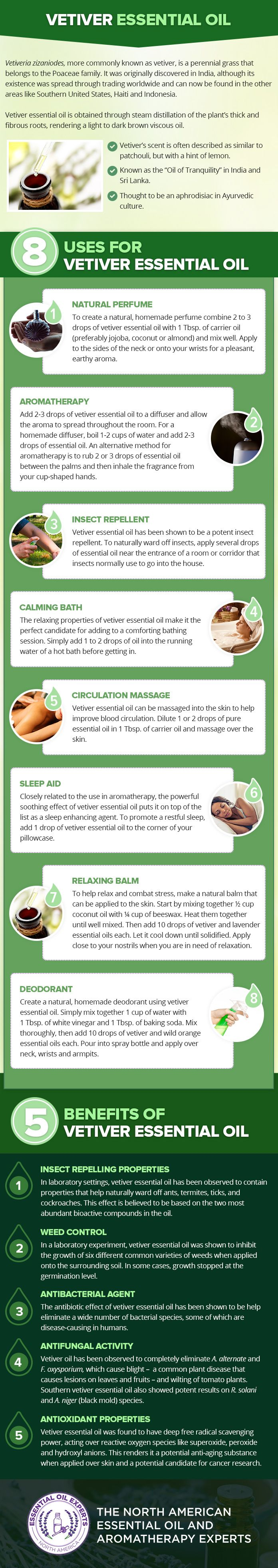 This pin explains for me why I put vetiver in bubble bath, bath salts, and bath bombs: Vetiver Essential Oil Uses & Benefits