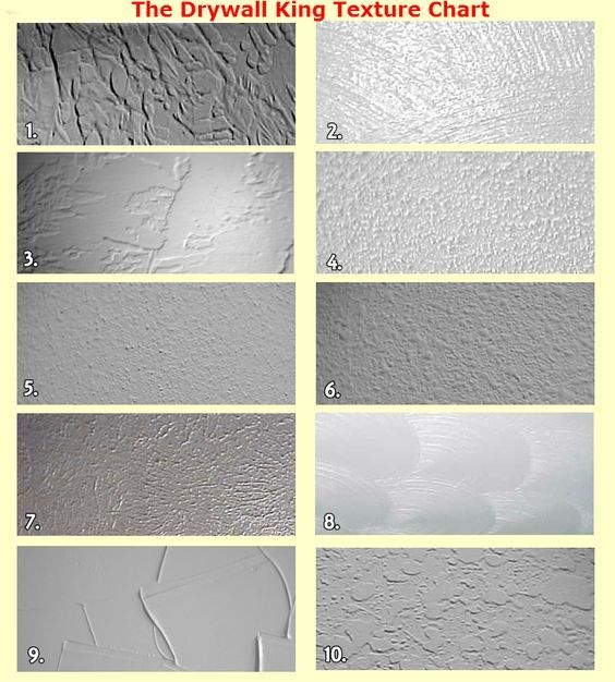15 best ceiling texture types and technique for home for Popular drywall textures