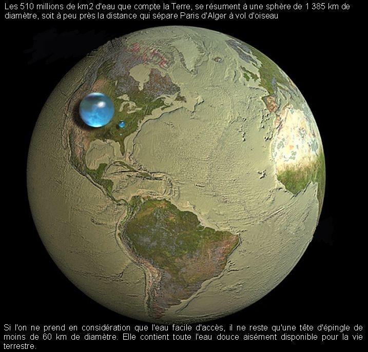 Terre / Eau / Eau potable - Earth / water / potable water