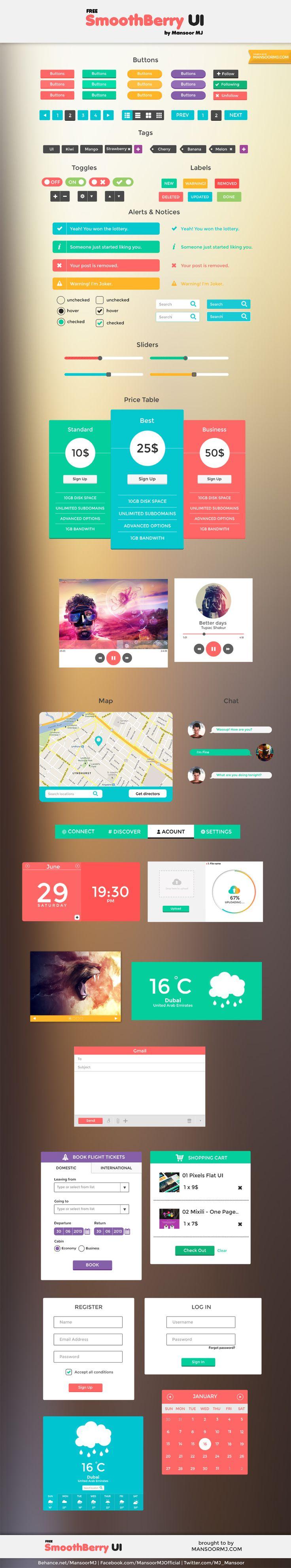 SmoothBerry - Free UI Kit