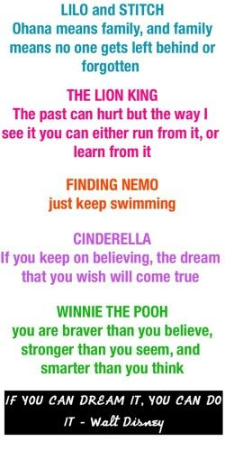 These are my all time fave Disney quotes all put together!! :) <3
