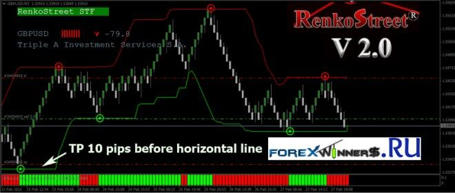 Top 5 forex signal providers ranking for 2014