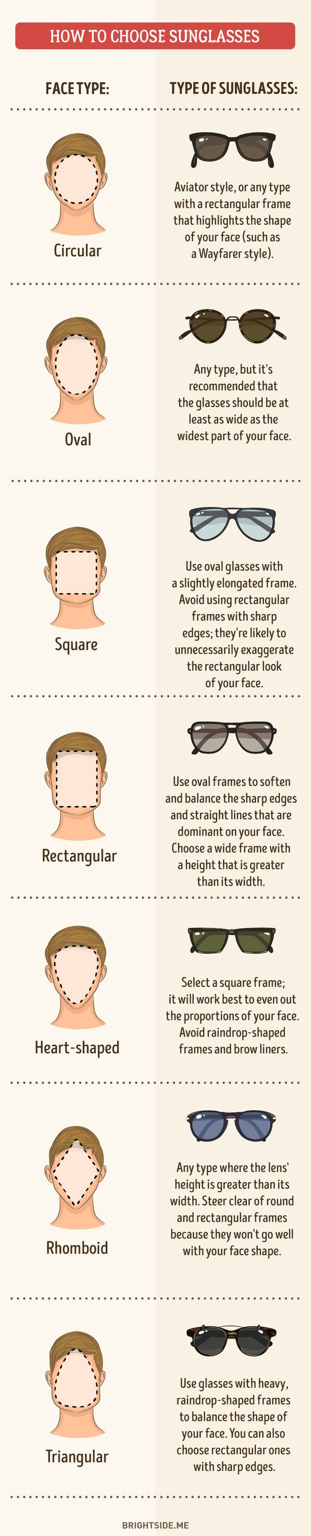 How To Chose Sunglasses Based On Your Face Type fashion sunglasses style spring fashion fashion ideas fashion trends viral