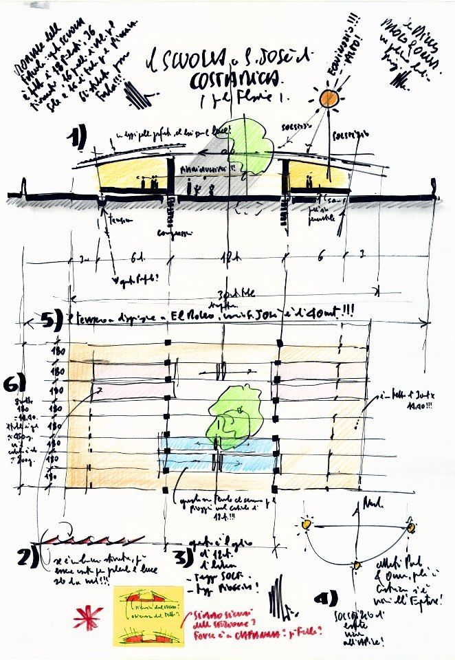 Donate to Architecture for Humanity, Get A Famous Architect's Sketch  -  RENZO