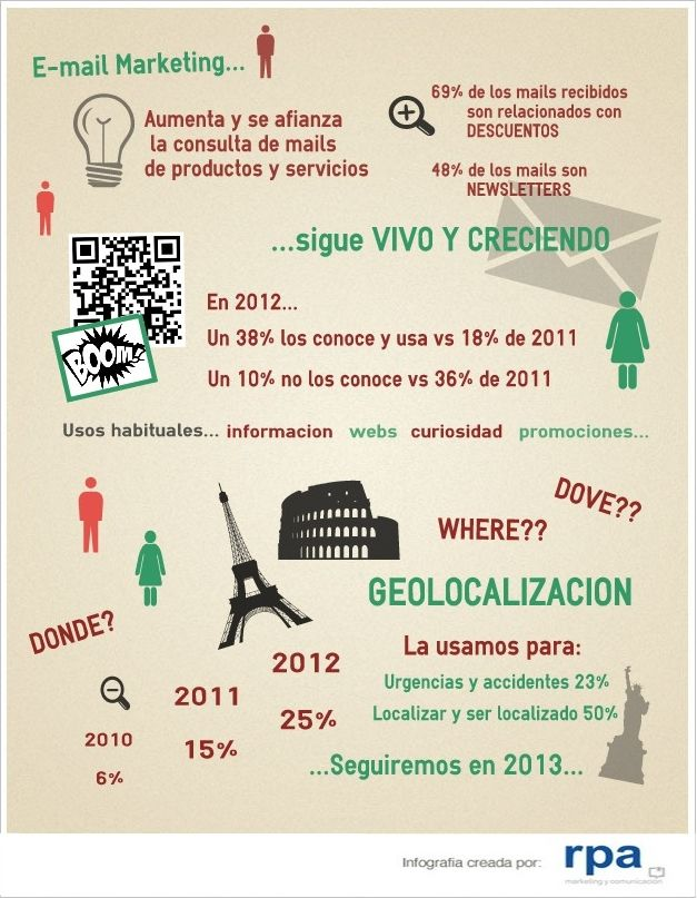 http://wanelo.com/p/3878283/just-out-how-to-make-money-with-cell-phones-and-mobile-marketing - Mobile Marketing en España (II)