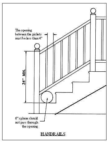 exceptional stair handrail code woodworking info and products