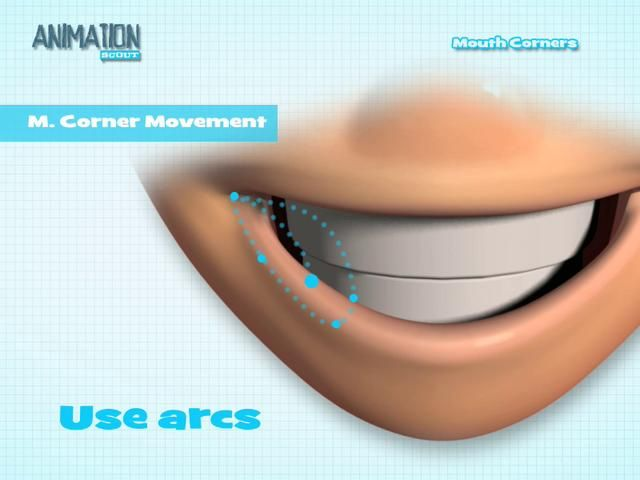 AnimationScout - Mouth Corners by Ugur Ulvi Yetiskin. This video is about mouth corners. I hope it will be helpfull for your animation journey ;)
