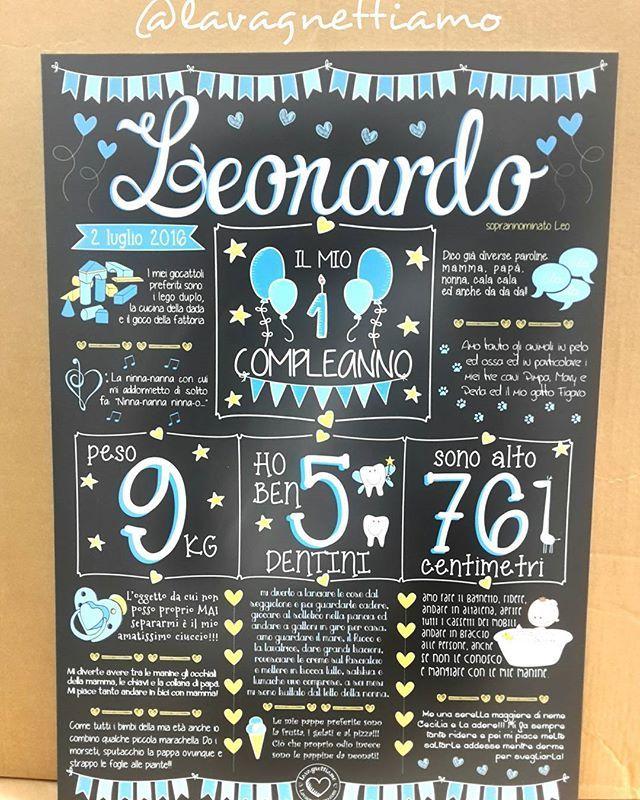 Oltre 25 fantastiche idee su Lavagna matrimonio arte su Pinterest ...