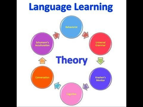 language acquisition methods Second-language acquisition (sla), second-language learning, or l2 (language 2) acquisition, is the process by which people learn a second language.