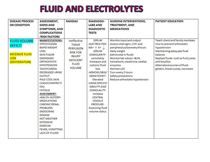 n361 fluid and electrolytes table docx