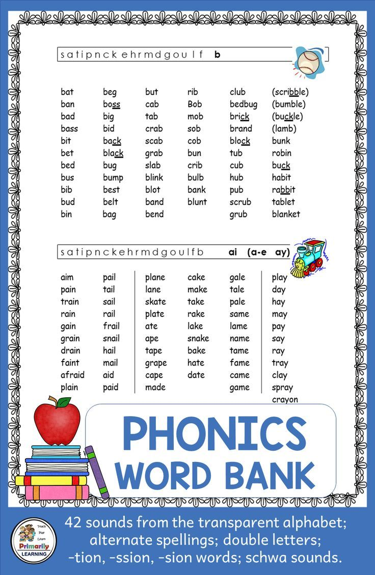 Word Bank supports Jolly Phonics Sounds | Reading | Phonics
