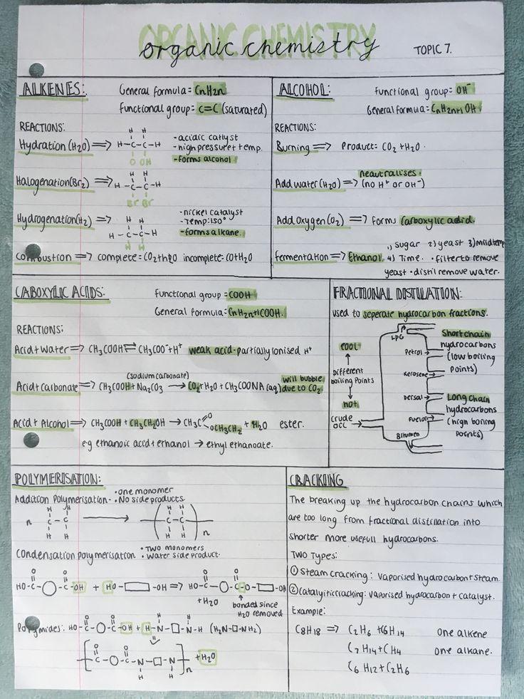 Gcse Bio Chemie Bildung Ideen Organische Chemie Chemie Notizen Chemie