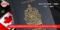 The dynamic Canada Express Entry Scheme has announced the results of the 28th draw held on February 24th, 2016. The draw has issued 1484 invitations to the applicants to apply for permanent residency. The successful candidates in the express entry pool with 453 points invited for Canada permanent residence.