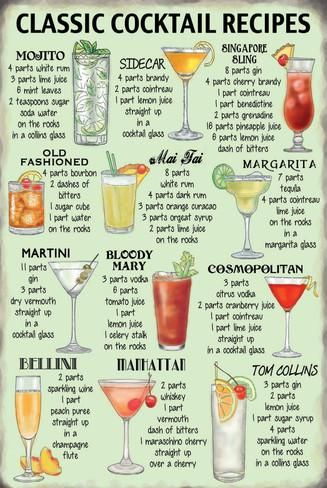 Classic Cocktail Recipes Tin Sign - AllPosters.co.uk