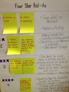 Sticky note ratings for RW, lots of ideas on this blog