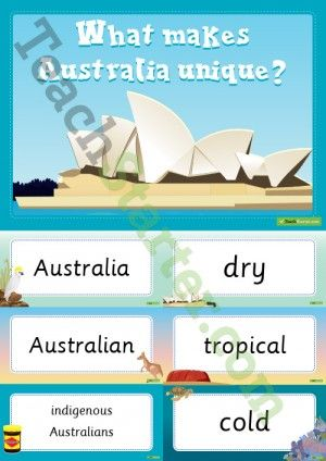 What Makes Australia Unique Word Wall Vocabulary (subscription required)