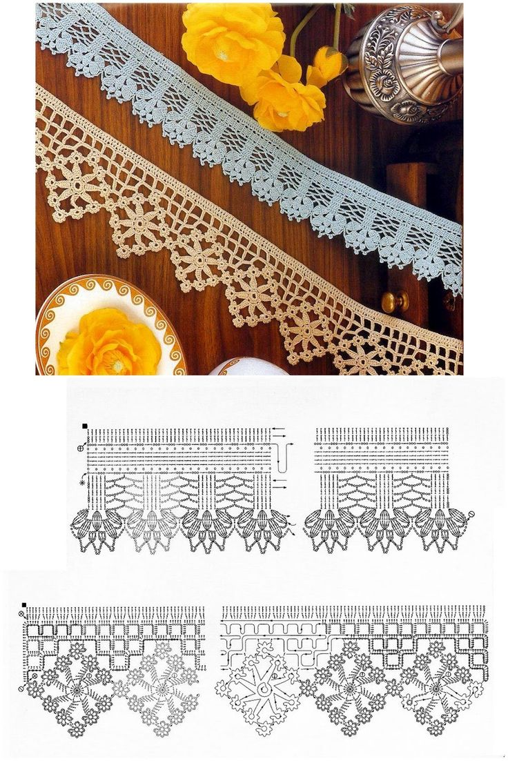 Crochet Lace Edging