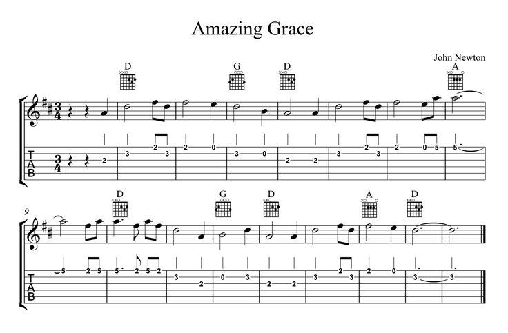 Guitar Chords for Amazing Grace | Kiddo Shelter