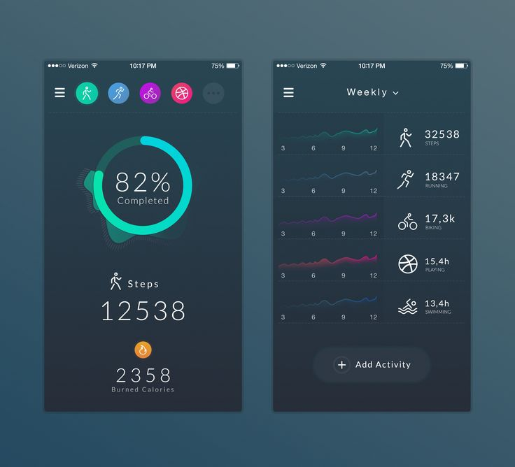 Nice interface for tracking - could use as inspiration for tracking nutritional levels like calories, sugars, etc?