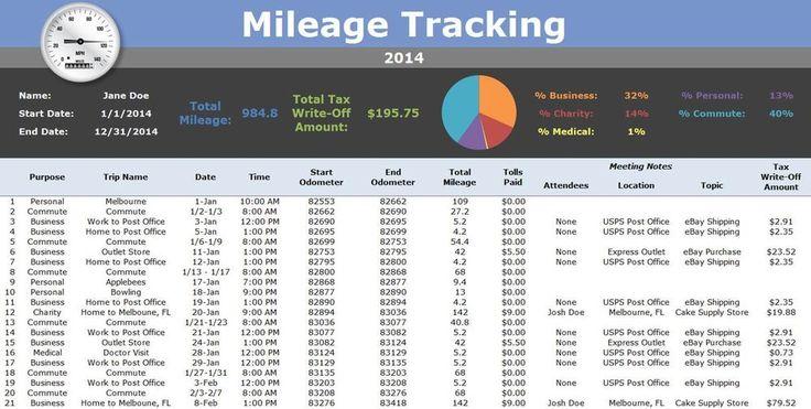 mileage tracking log 2017
