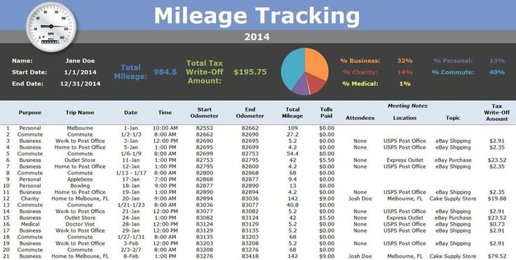 Do you have a home based business? Did you know that you can deduct car expenses?!?    Home Based Busines Mileage Tracking Tax Write-off Calculator Excel Spreadsheet
