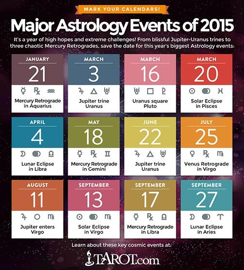 Save the dates for the biggest Astrology events of 2015!