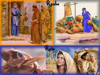 Jesus Fonte de Luz: AS MULHERES NA GENEALOGIA DE JESUS