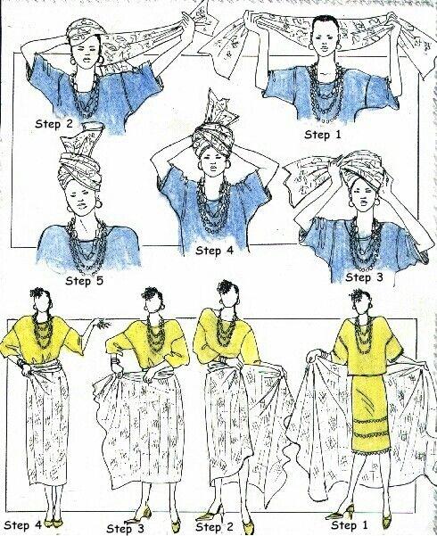 Comment attacher le pagne et le foulard