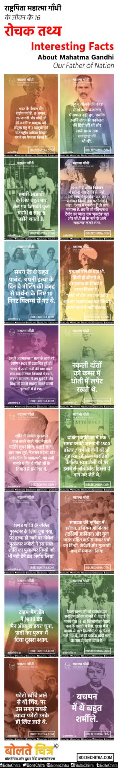 Facts About Mahatma Gandhi in Hindi