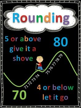 Rounding Anchor Charts FREEBIE                                                                                                                                                                                 More
