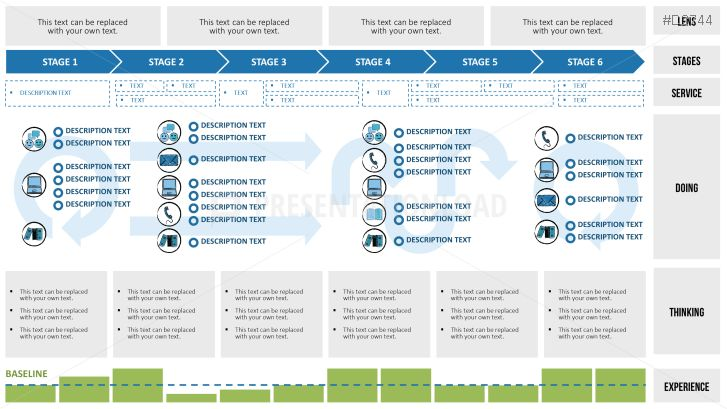 customer journey map template pdf