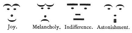 emoticons joy, melancholy, indifference, astonishment