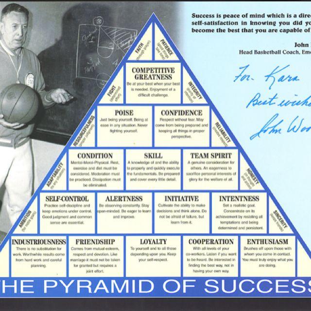 256 best Coach John Wooden images on Pinterest John wooden - head basketball coach sample resume