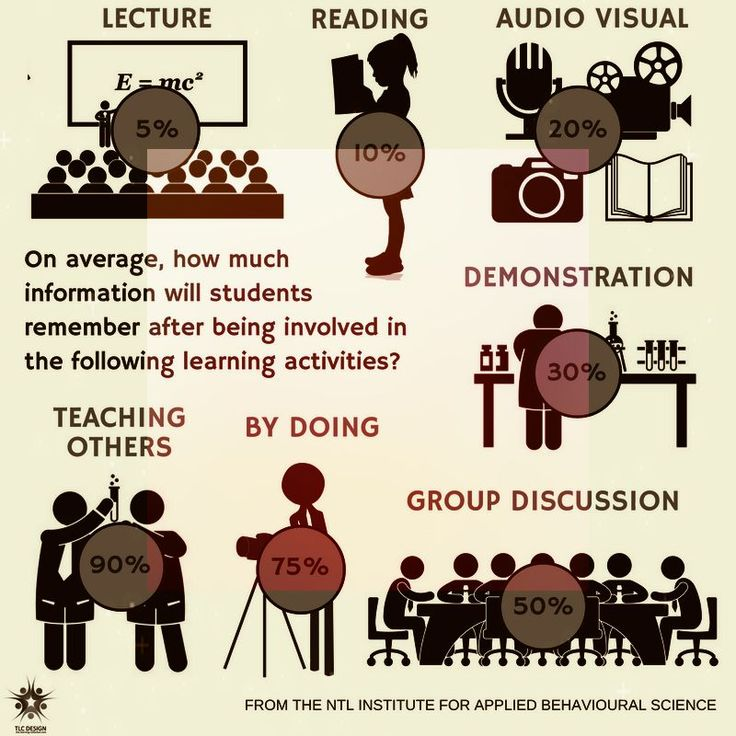 Always worth revisiting this research. The English and Welsh education system desperately need a research-led system free from ideological interference. The work being done with the new Welsh curriculum offers promise but is some way from being delivered. http://gov.wales/topics/educationandskills/schoolshome/curriculuminwales/curriculum-for-wales-curriculum-for-life/?lang=en