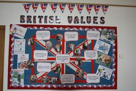 British Values - Herne Bay Junior School