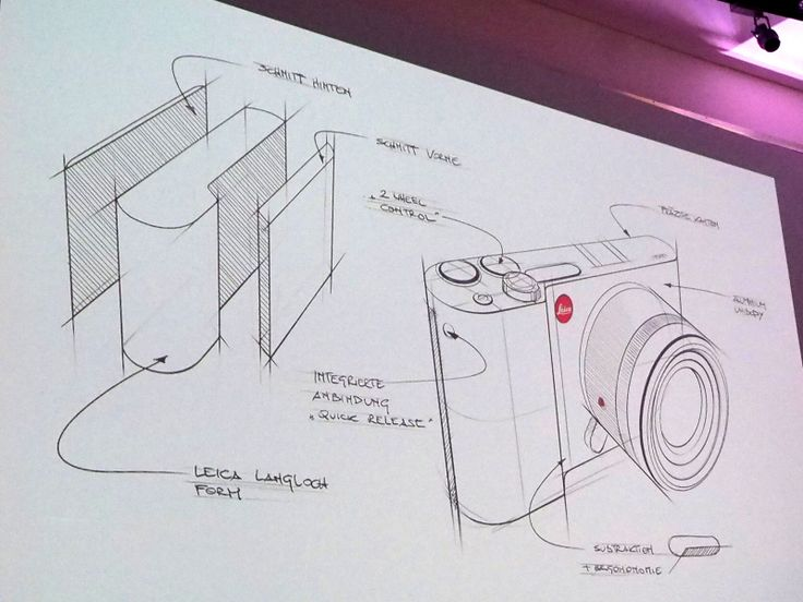 Leica sketch