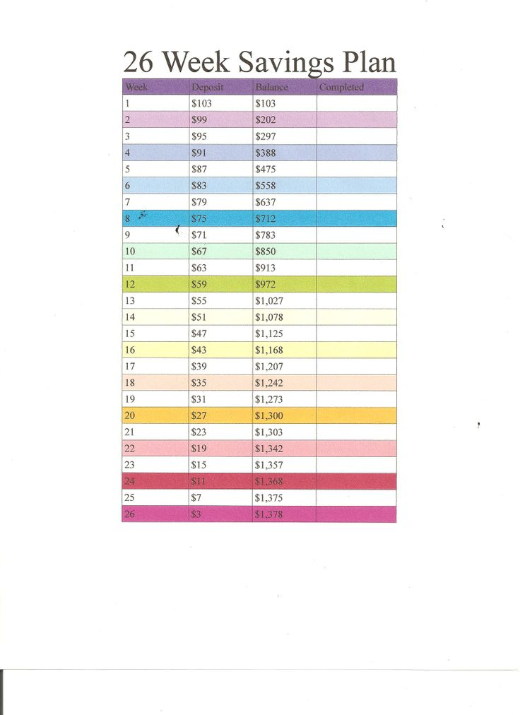 It is a graphic of Influential 26 Week Savings Plan Printable