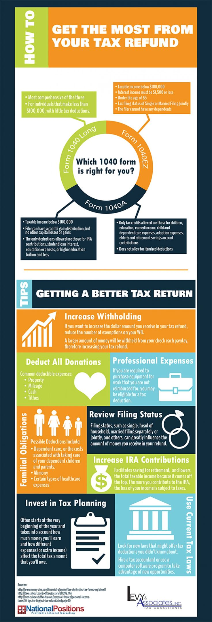 How To Get The Most From Your Tax Refund Tax Prep List: