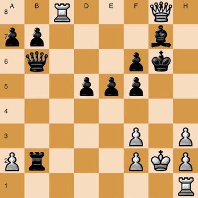 Σκακιστικός Κόσμος: Chess Trainer   Πως κερδιζει ο λευκός ;