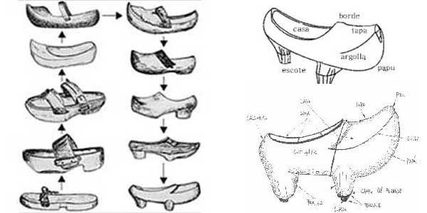 Evolucion y partes de un zueco antiguo