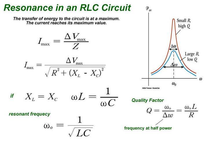 Vol. II - Alternating Current (AC)