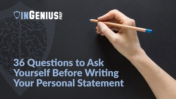 Questions to ask yourself when writing a reflective essay