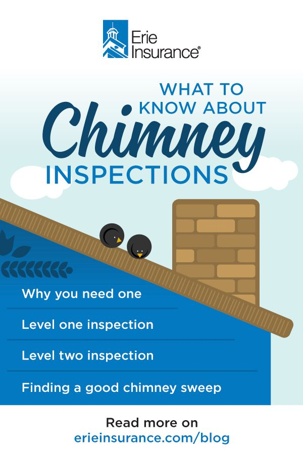 The Homeowner S Guide To Chimney Inspections Erie Insurance