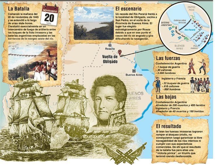 Efemérides: 20 de noviembre 1845 Día de la Soberania Nacional Argentina