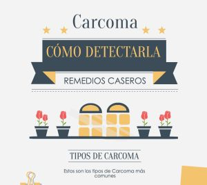 23 best images about carcoma on pinterest how to get rid - Carcoma tratamiento casero ...