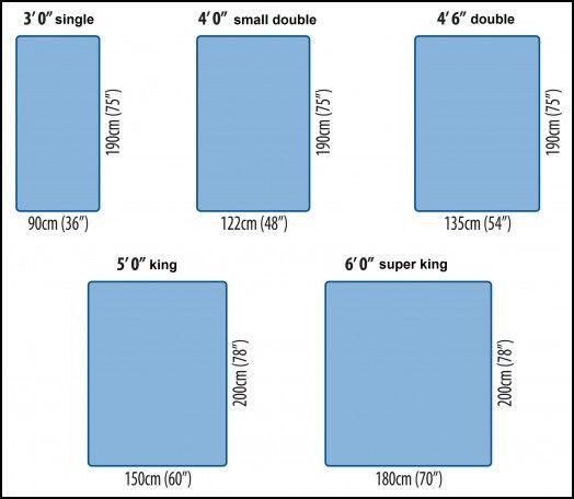 Measurements Of A Queen Bed Mattress