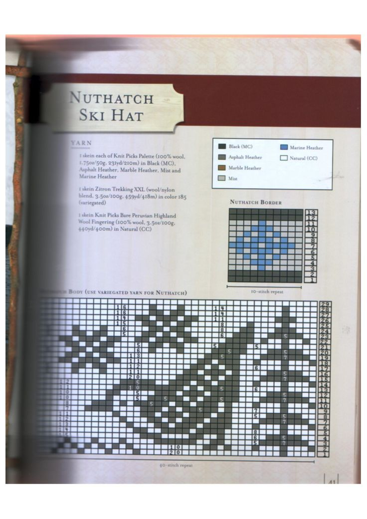 1241 best Mønster diagram images on Pinterest   Knitting charts ...