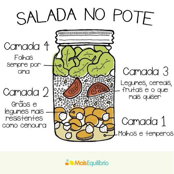 Leva marmita para o trabalho? Olha essa dica super bacana para preservar a sua salada fresca até a hora do almoço. http://maisequilibrio.com.br/marmita-mais-saudavel-5-1-4-489.html