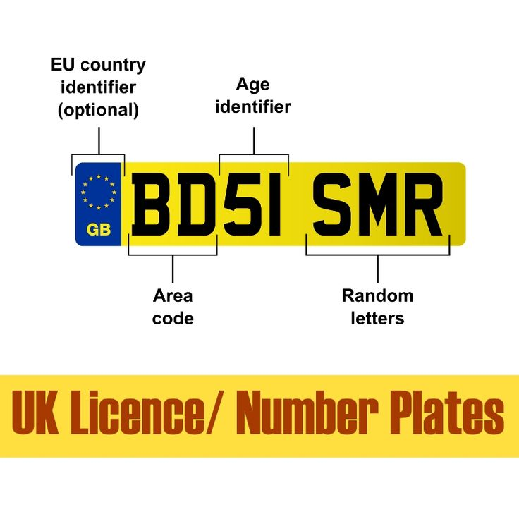Number plates (also known as licence plates) should show your vehicle registration number correctly. You can't rearrange letters or numbers, or alter them so that they're hard to read. You could be fined up to £1,000 and your car will fail its MOT test if you drive with incorrectly displayed number plates.