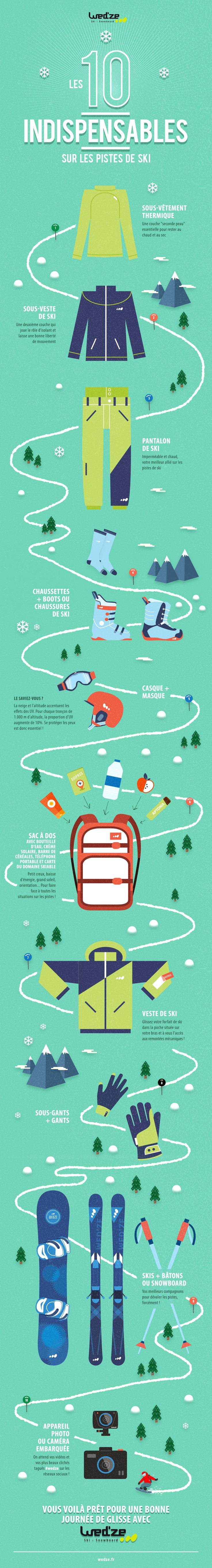 10 indispensables sur les pistes de ski Wedze - creation Virginie Douay - illustration Wedze